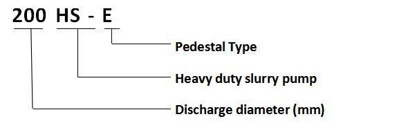 AH, HS, M Heavy Duty Slurry Pump
