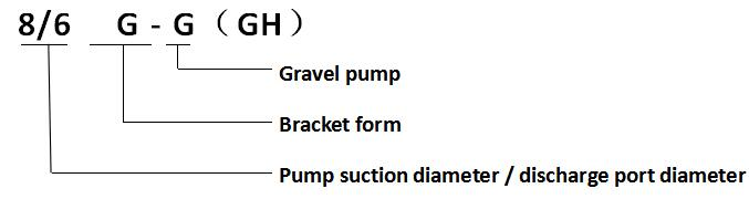 G, GH Series Gravel Pump